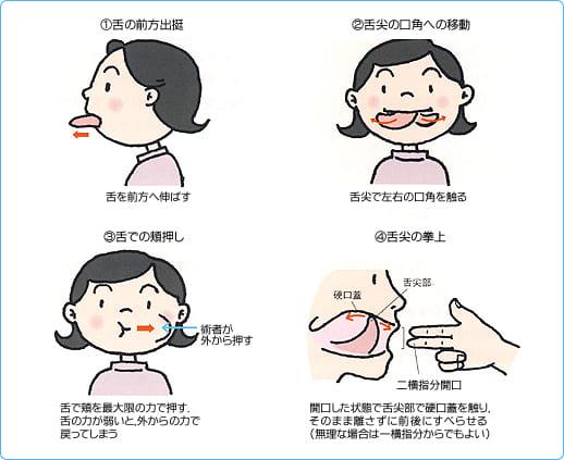 口腔乾燥症/舌の運動機能の評価およびトレーニング方法